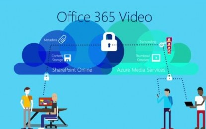 Microsoft anuncia el lanzamiento de Office 365 Video
