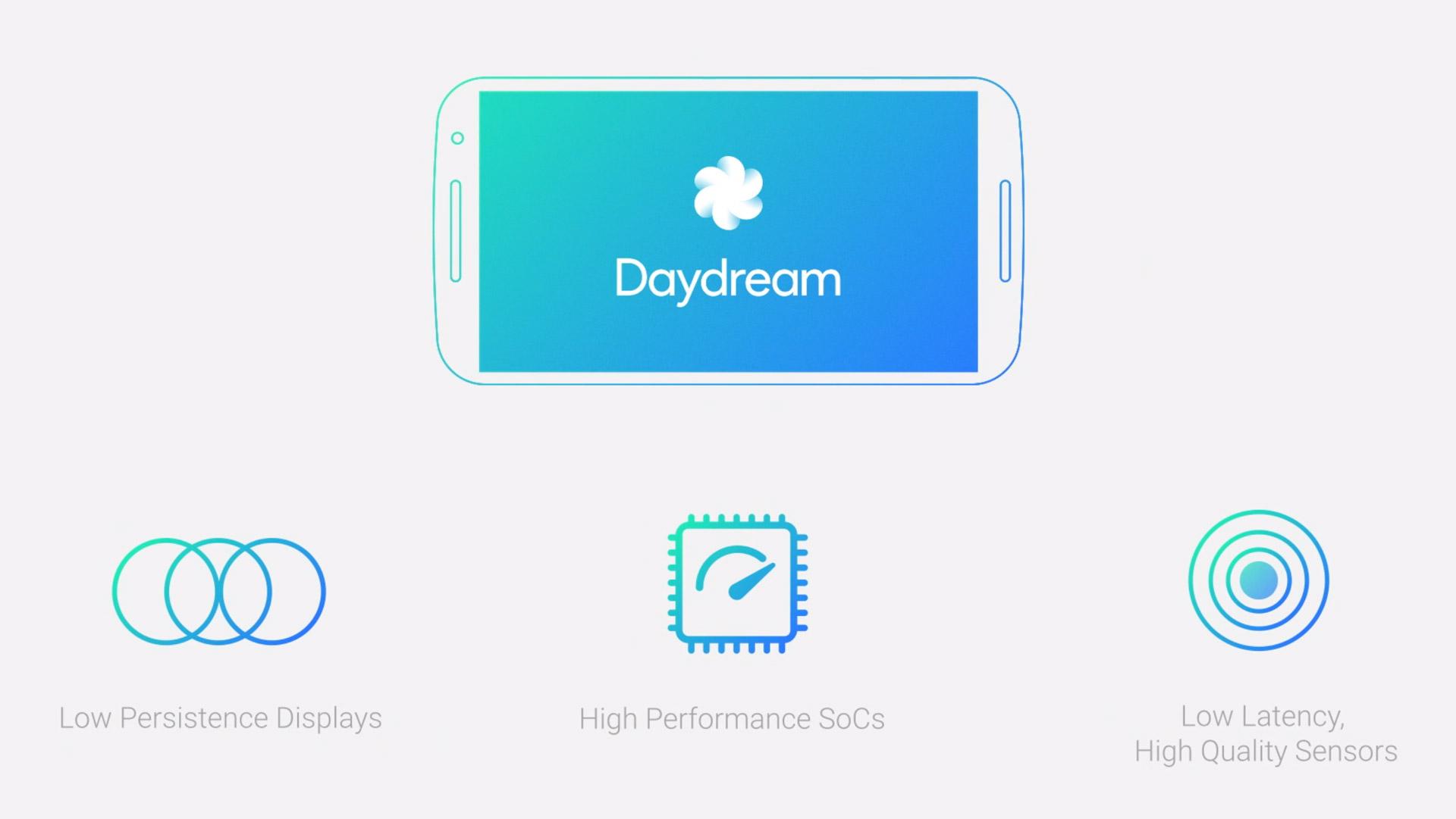 daydream-realidad-google