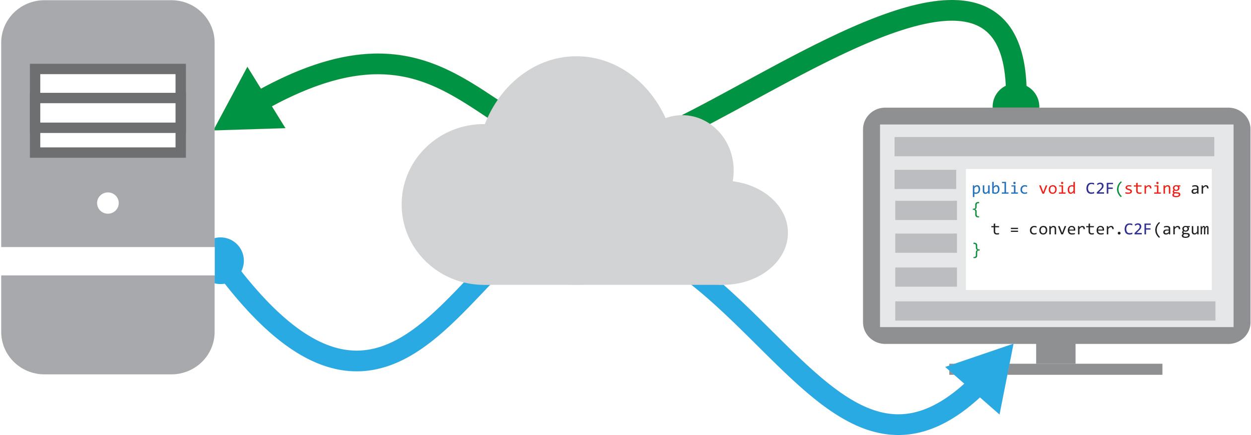 Web-Services-NuSoap-php