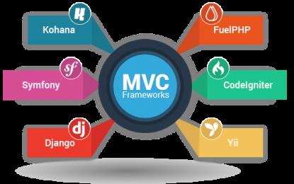 Aspectos Basicos que debes Saber de MVC