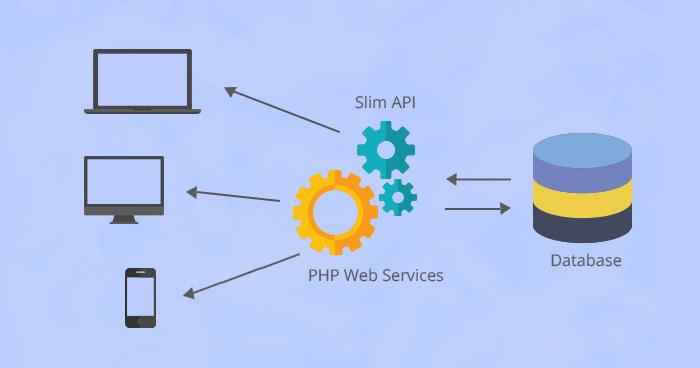 Qué es una API REST?)