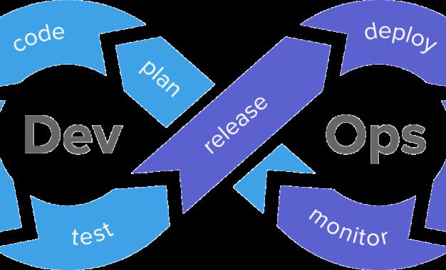 La importancia de la adopción de DevOps en los equipos